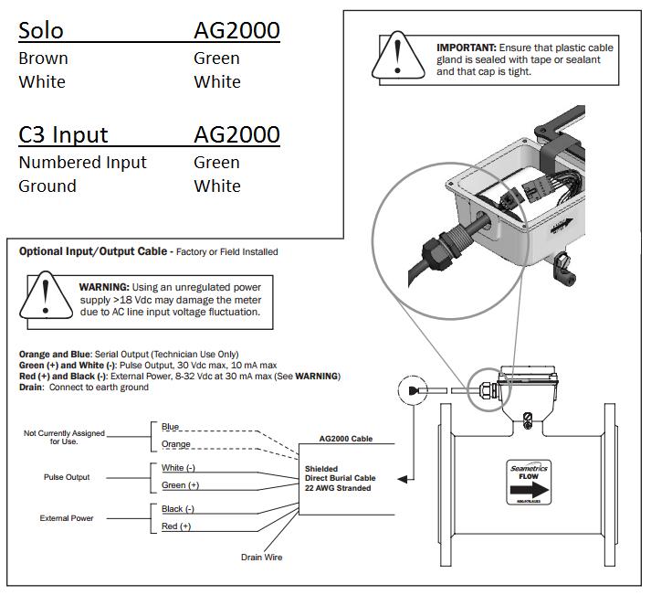 product support page seametrics ag2000 flow meter help desk meter socket wiring wiring a flow meter #20
